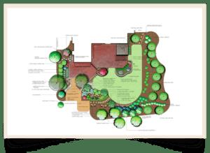 Lanscaping design plan